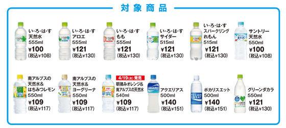 FF14キャンペーン商品