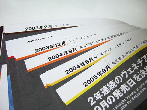 20060521ff7b.jpg