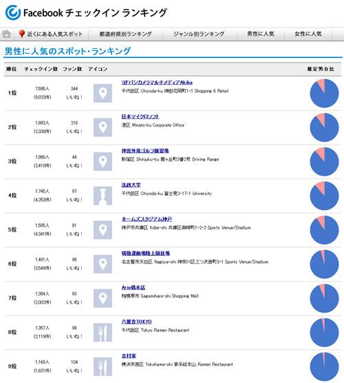 20120307facebook.jpg